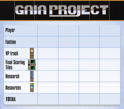GaiaProject_Scoresheet_simple.png